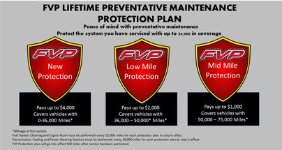 FVP-Lifetime -Protection-Plan.jpg